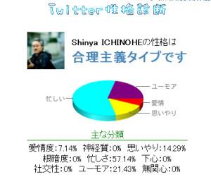 Shinyai Twitter