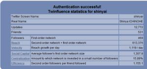 Twinfluence