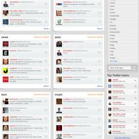 WeFollow: A User Powered Twitter Directory