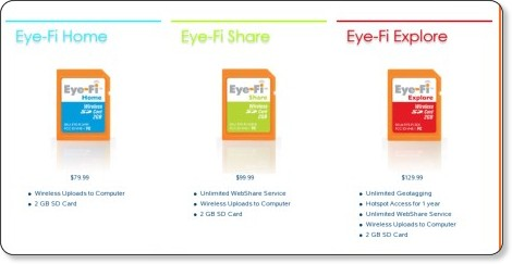 Eye-Fi » Products