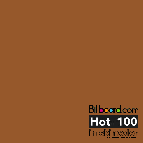 The Billboard Hot 100 in skincolor