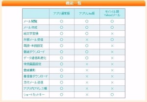 Yahoo! Mail (Japan) Mobile